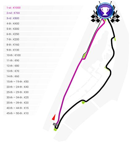 ttr casino race map
